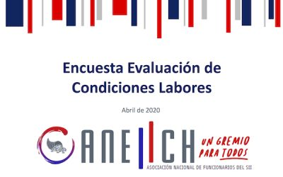 ANEIICH publica resultados de encuesta de evaluación de condiciones laborales